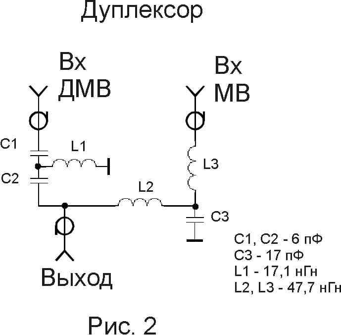 Т-образная схема фильтров